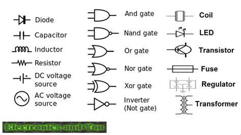 Electronic Components Name Abbreviations Symbols List