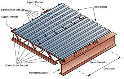 corrugated steel decking weight floors studyblue