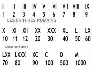 20 En Chiffre Romain : les chiffres romains c lian fahd david ppt video online t l charger ~ Melissatoandfro.com Idées de Décoration