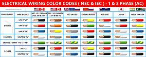 Electrical Wiring Color Codes For Ac  U0026 Dc