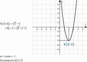 Scheitelpunkt Berechnen Parabel : scheitelpunktform parabeln verschieben strecken und stauchen bettermarks ~ Themetempest.com Abrechnung