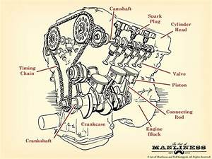 Car Engine Drawing At Getdrawings Com