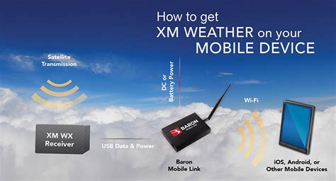 Mobi Links by Mobile Link Faq Baron Critical Weather Intelligence