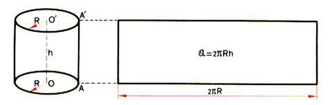 comment calculer la surface d une chambre le cylindre calcul des aires et du volume