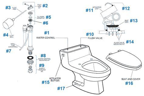 American Standard Toilet Repair Parts For Roma Series Toilets