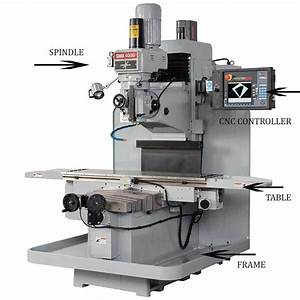 Functions Of Cnc Milling Machine Parts And Components