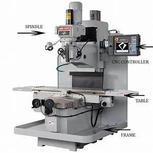 Complete Cnc Milling Machine Parts