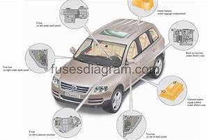 2004 Volkswagen Touareg Engine Diagram
