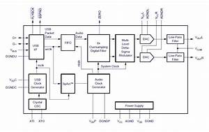 Pcm2702 Usb Sound Card Circuit Diagram
