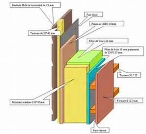 Prix Double Vitrage : double vitrage prix finest porte fentre vantaux en ~ Edinachiropracticcenter.com Idées de Décoration