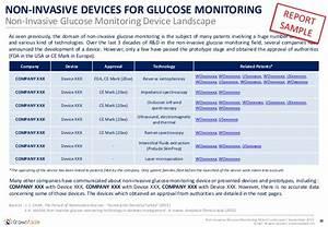 Non Invasive Glucose Patent Landscape Sample