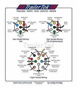 Ifor Williams Wiring Diagram