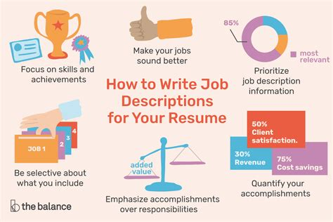 Your Work Style by How To Write Descriptions For Your Resume