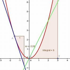 Fläche Unter Parabel Berechnen : 3 schritt die grundlegende integralfunktion geogebra ~ Themetempest.com Abrechnung