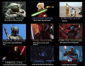 Star wars alignment chart. by EmperorPalpitoad on DeviantArt