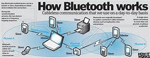 How Does Bluetooth Work   U2013 How It Works