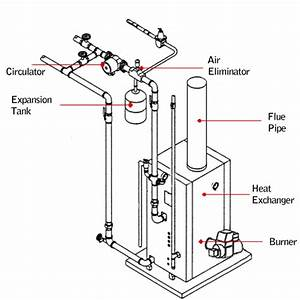 Oil Boiler  Oil Boiler Piping Diagram