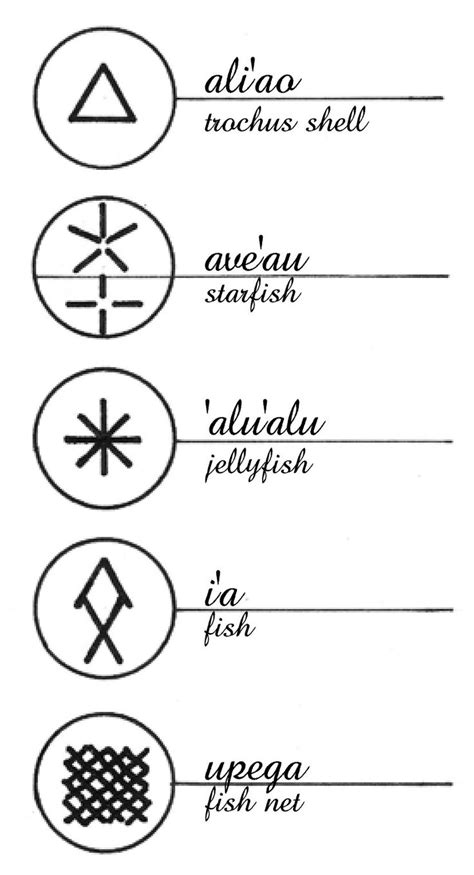Samoan Siapo Designs | Tattoo { ink } | Pinterest | Tattoo