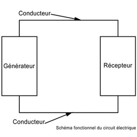 r lage si e conducteur le courant électrique cours d 39 électrotechnique et d