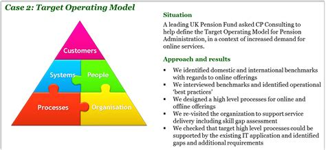 pin  lak lam  management operating model model