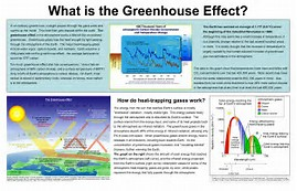HD Wallpapers Enhanced Greenhouse Effect Diagram