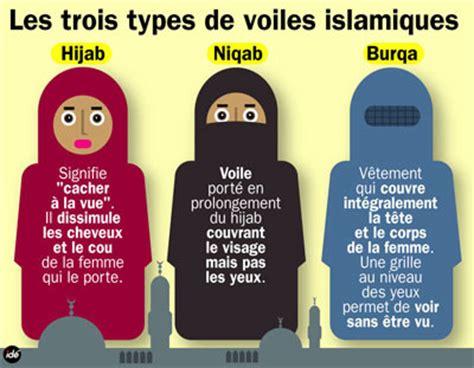 Nom Musulman Fille Moderne by Les Diff 233 Rents Types De Voile Islamique La Croix