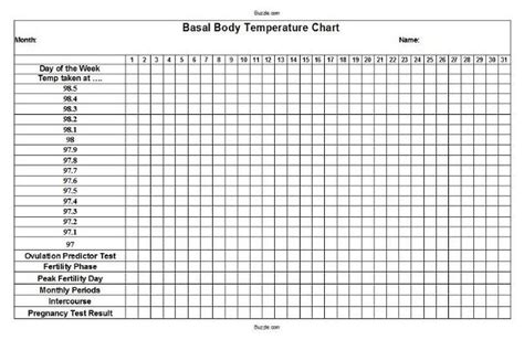 Basal Temperature Chart Template by Basal Temperature Chart