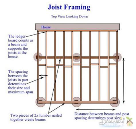 deck framing how to determine deck framing lumber sizes
