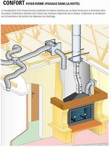 Kit De Distribution D Air Chaud : bouchon pour bo tier de distribution d125 poujoulat ~ Dailycaller-alerts.com Idées de Décoration