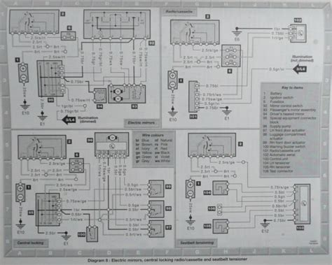 Mercede E280 Wiring Diagram by W124 Wiring Diagrams Peachparts Mercedes Forum