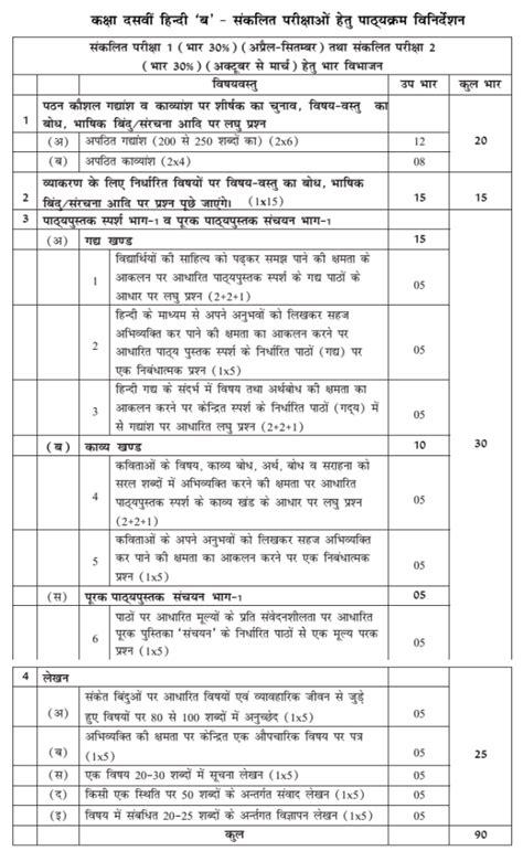 Class 10th Hindi B Syllabus CBSE Latest 2017-18 - Study