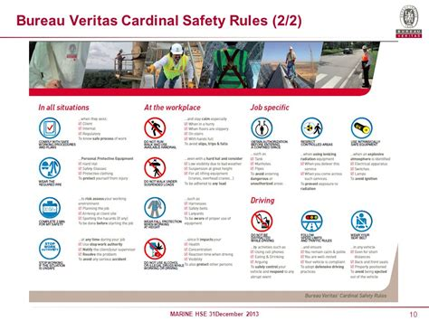 bureau veritas mumbai office health and safety at works of marine surveyors ppt