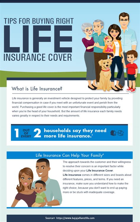 Tips For Buying Right Life Insurance Cover  Life Insurance. Ieee Institute Of Electrical And Electronics Engineers. Beverly Hills Dentists Painting Houston Texas. What Is The Best Cable And Internet Service Provider. It Management Methodologies File Copy Tool. Project Management Definition. Geographically Targeted Online Advertising. Online Catholic Theology Degree. Fluke 345 Power Quality Clamp Meter