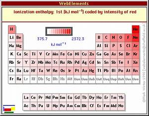 Re: Is there a trend in the P.T. for threshold frequency ...