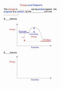 Energy Level Diagrams