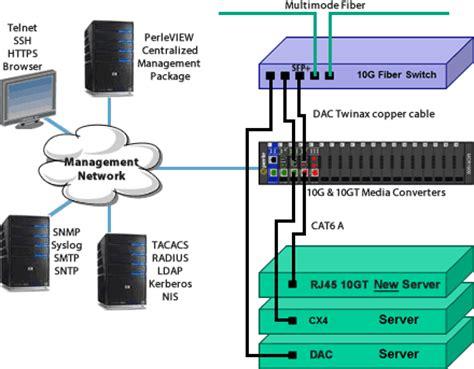 server wiring diagrams 22 wiring diagram images wiring