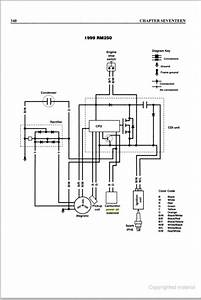 Ignition Wiring Diagram Suzuki 250 Rm