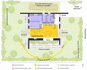 plan maison bioclimatique de plain pied ooreka With plan de maison bioclimatique