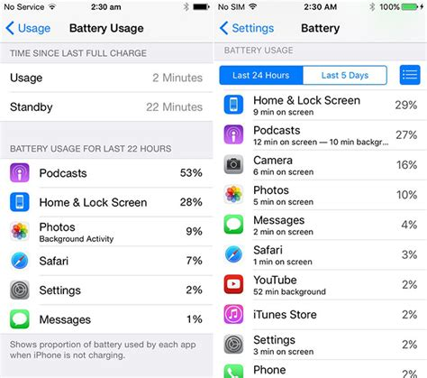 iphone battery saver mode top 16 tips to save battery on iphone 4 4s 5 5s 6 6s se 7