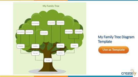 family tree diagram bravebtr