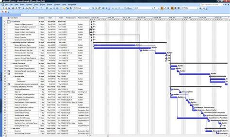 custom home building schedule gantt chart