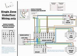 Electric Underfloor Heating Wiring Diagram  U2013 Underfloor