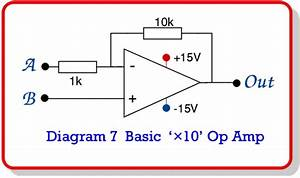The Operational Amplifier