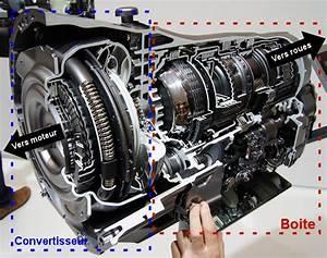 Specialiste Boite Automatique : combrailles autos services posts facebook ~ Medecine-chirurgie-esthetiques.com Avis de Voitures