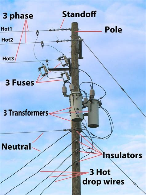 25 best ideas about electrical engineering on