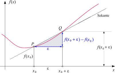 skizze zur illustration linearer regression latex und