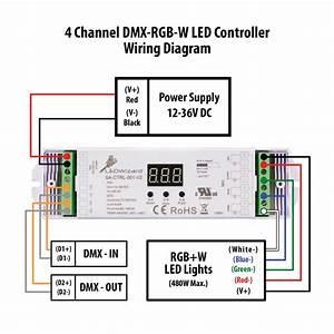 4 Channel Dmx