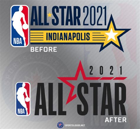 Coverage of the events will begin at 5:00 p.m. Here's the Logo for the 2021 NBA All-Star Game ...