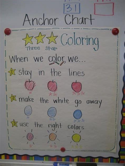 crazy life  kindergarten anchor charts  circle maps