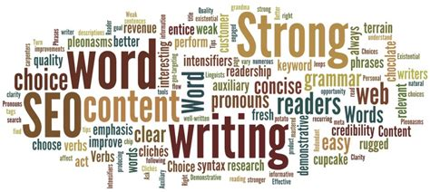 seo words tips for writing quality seo content advice interactive